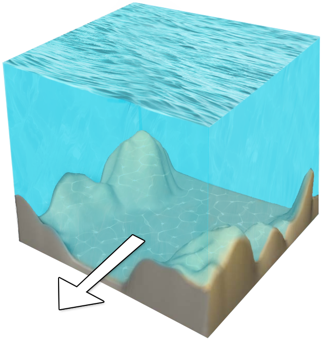 3D Cube Sea Bed-2D Flow Area Elements