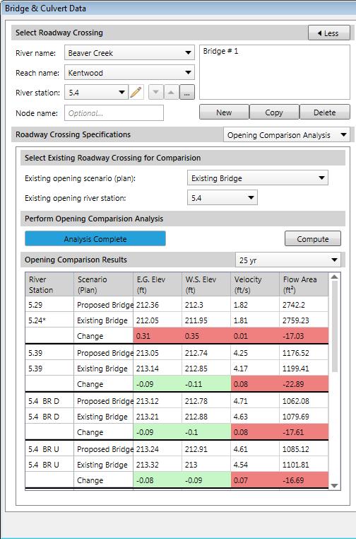 Bridge & Culvert Comparison Analysis