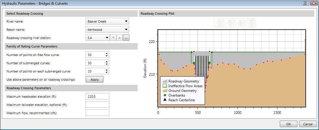 Bridge-Plot-for-Hydraulic-Parameters