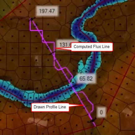 Improved Profile Line Plots
