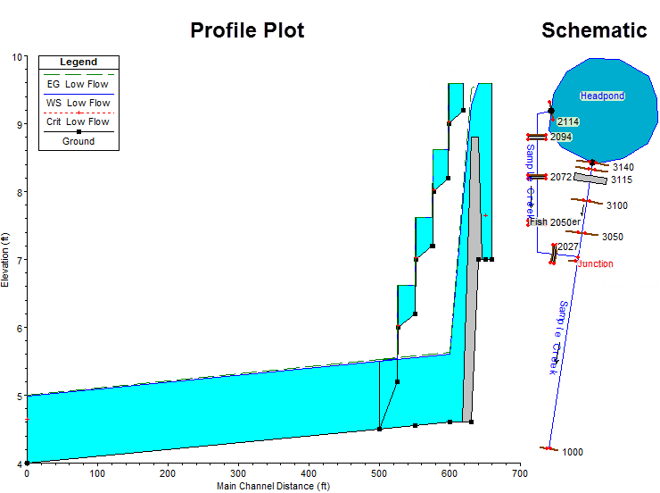 HEC-RAS Fish Ladder Profile Plot