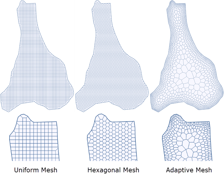 2D Flow Area Mesh Types