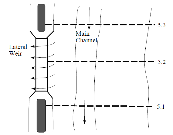 Plan View of Example Lateral Weir