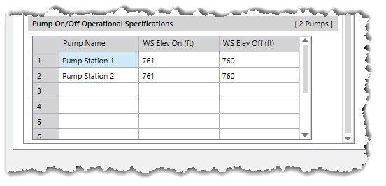 Pump On-Off Operational Specifications section