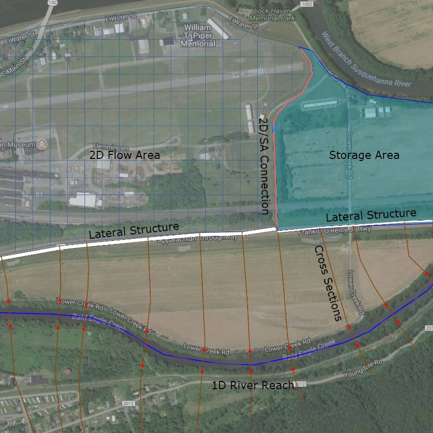 River Reach, Storage Area, 2D Flow Area and Zoomed In View