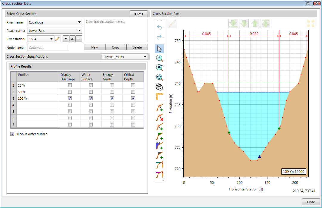 Water Surface Plotted in Cross Section Data Dialog Box