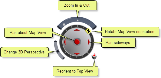 3D Navigator