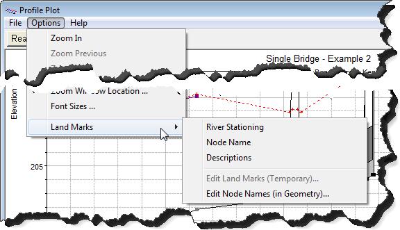 Profile Plot Cross Section Landmarks