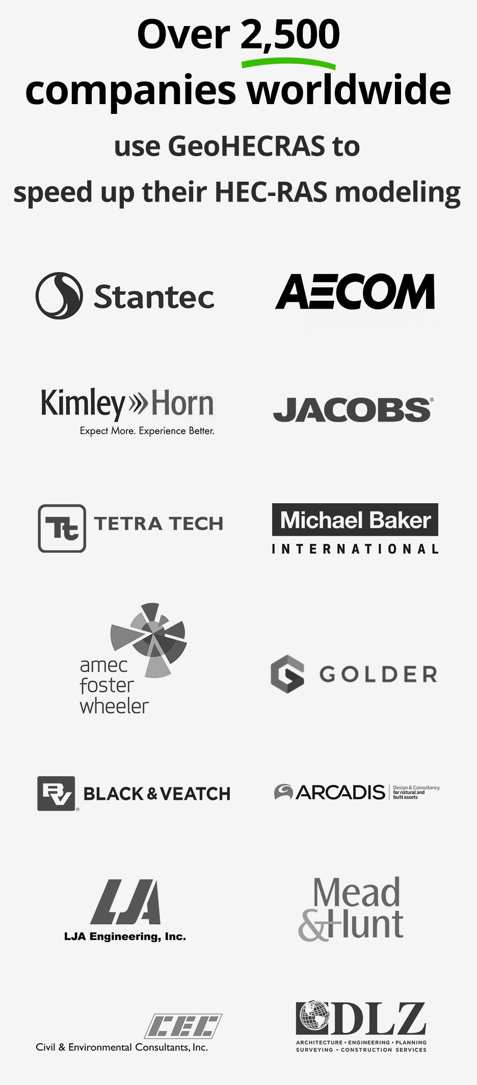 Over 2500 companies like Black & Veat, Arcadis, LJA Engineering, Mead & Hunt, CEC, DLZ use our products to speed up their engineering software